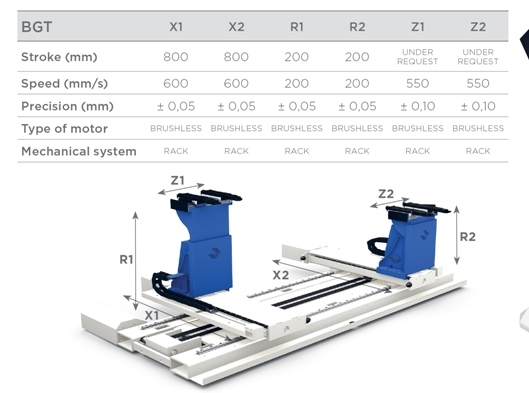 Hydraulic Press Brake metal folding machine - BGT 6 axis back gauge
