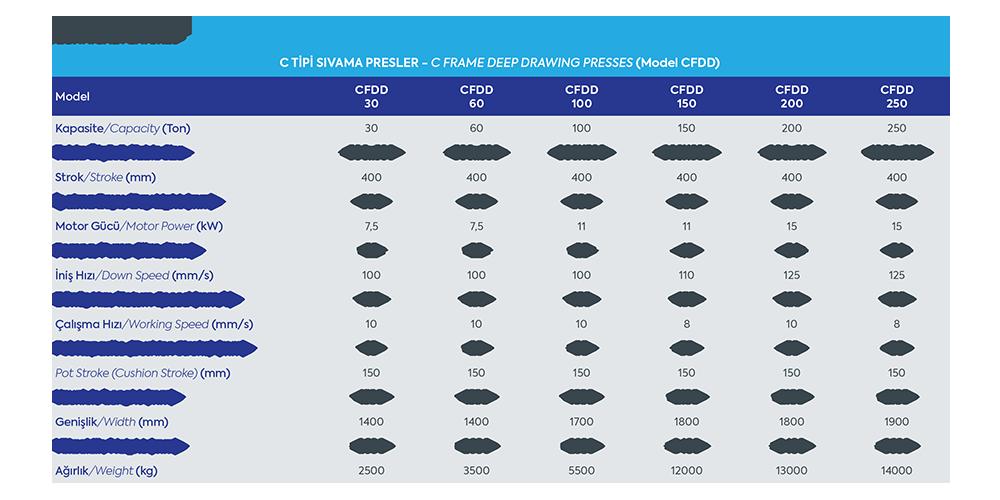 Technical Specification for Hidroliksan CFDD C Frame Deep Drawing Press - Hidroliksan CFDD C-Frame Deep Drawing Press