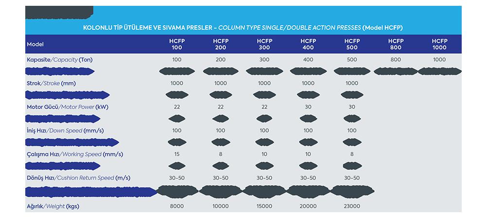 Technical Specification for Hidroliksan Single Action Column Frame Press